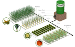 Rivulis Drip Irrigation Kit - Commercial Grade - - 100M2 Coverage